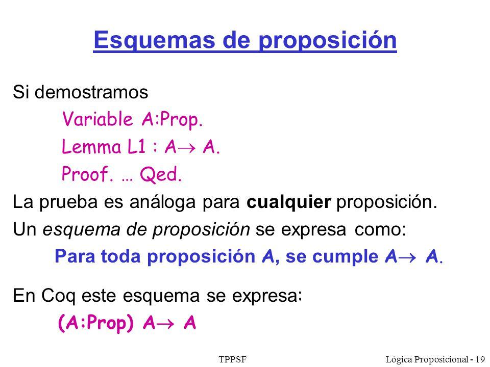 TPPSFLógica Proposicional - 19 Esquemas de proposición Si demostramos Variable A:Prop. Lemma L1 : A A. Proof. … Qed. La prueba es análoga para cualqui