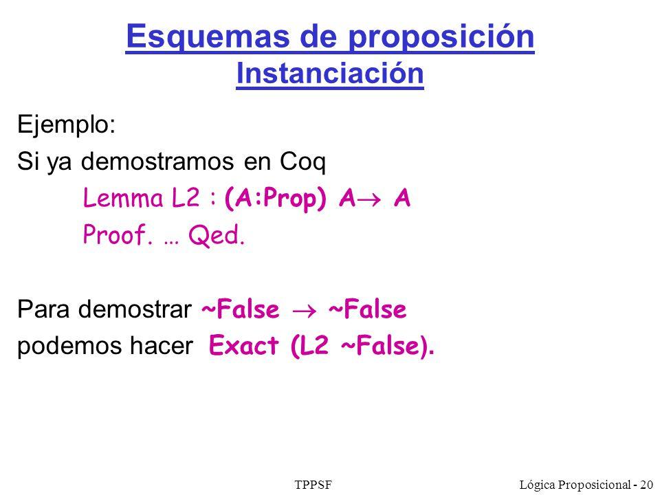 TPPSFLógica Proposicional - 20 Esquemas de proposición Instanciación Ejemplo: Si ya demostramos en Coq Lemma L2 : (A:Prop) A A Proof. … Qed. Para demo