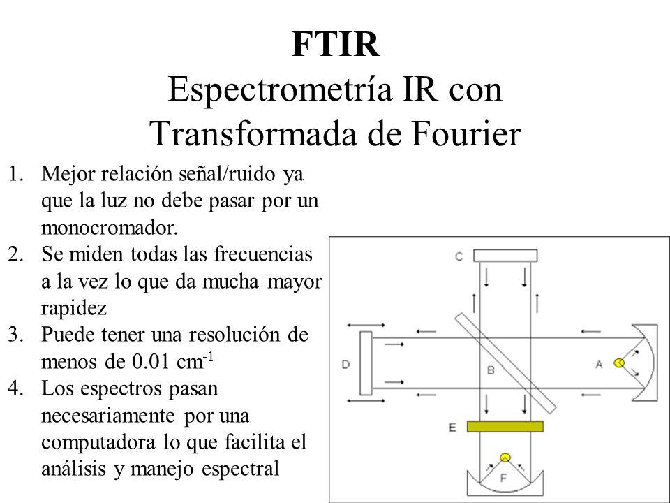FTIR Espectrometría IR con Transformada de Fourier 1.Mejor relación señal/ruido ya que la luz no debe pasar por un monocromador. 2.Se miden todas las