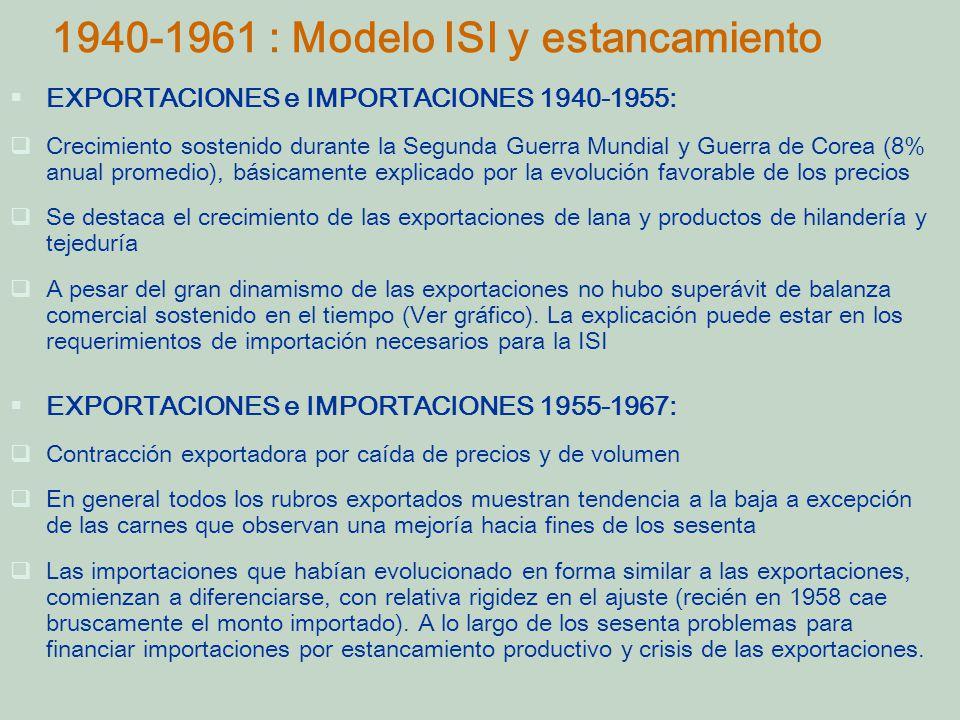 1940-1961 : Modelo ISI y estancamiento §EXPORTACIONES e IMPORTACIONES 1940-1955: Crecimiento sostenido durante la Segunda Guerra Mundial y Guerra de Corea (8% anual promedio), básicamente explicado por la evolución favorable de los precios Se destaca el crecimiento de las exportaciones de lana y productos de hilandería y tejeduría A pesar del gran dinamismo de las exportaciones no hubo superávit de balanza comercial sostenido en el tiempo (Ver gráfico).