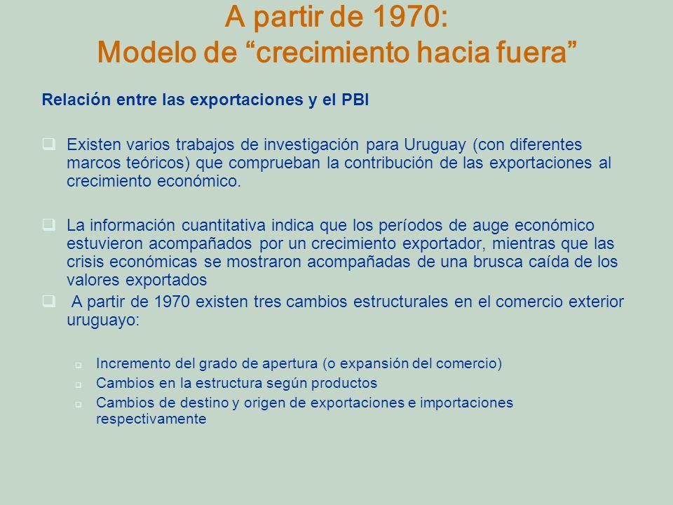Relación entre las exportaciones y el PBI Existen varios trabajos de investigación para Uruguay (con diferentes marcos teóricos) que comprueban la contribución de las exportaciones al crecimiento económico.