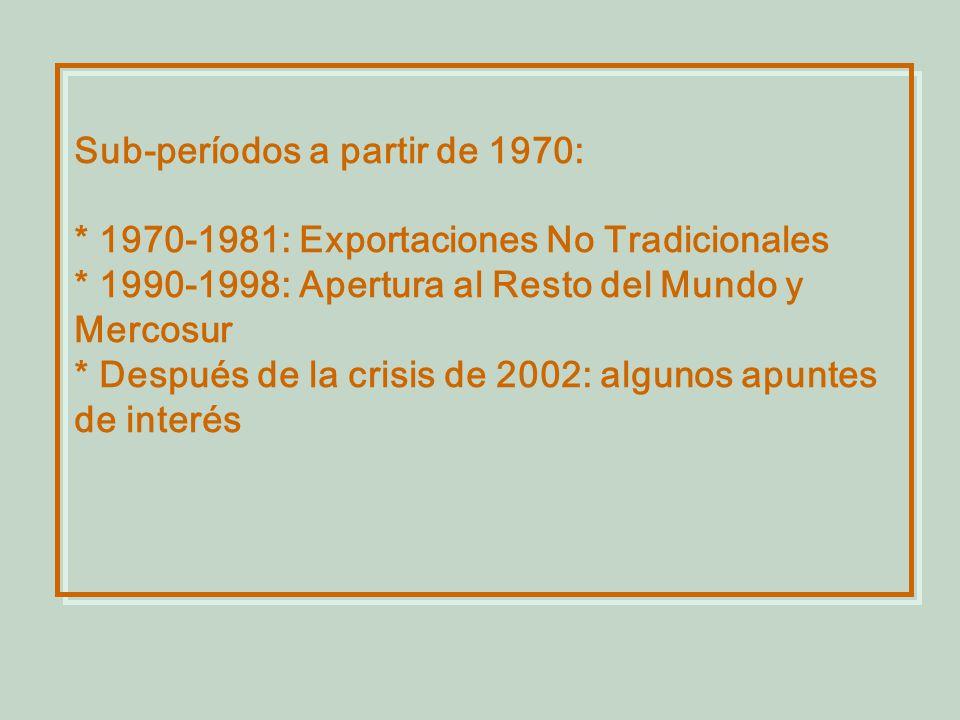 Sub-períodos a partir de 1970: * 1970-1981: Exportaciones No Tradicionales * 1990-1998: Apertura al Resto del Mundo y Mercosur * Después de la crisis de 2002: algunos apuntes de interés