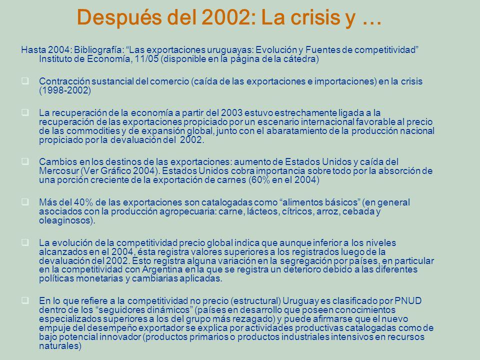 Después del 2002: La crisis y … Hasta 2004: Bibliografía: Las exportaciones uruguayas: Evolución y Fuentes de competitividad Instituto de Economía, 11/05 (disponible en la página de la cátedra) Contracción sustancial del comercio (caída de las exportaciones e importaciones) en la crisis (1998-2002) La recuperación de la economía a partir del 2003 estuvo estrechamente ligada a la recuperación de las exportaciones propiciado por un escenario internacional favorable al precio de las commodities y de expansión global, junto con el abaratamiento de la producción nacional propiciado por la devaluación del 2002.
