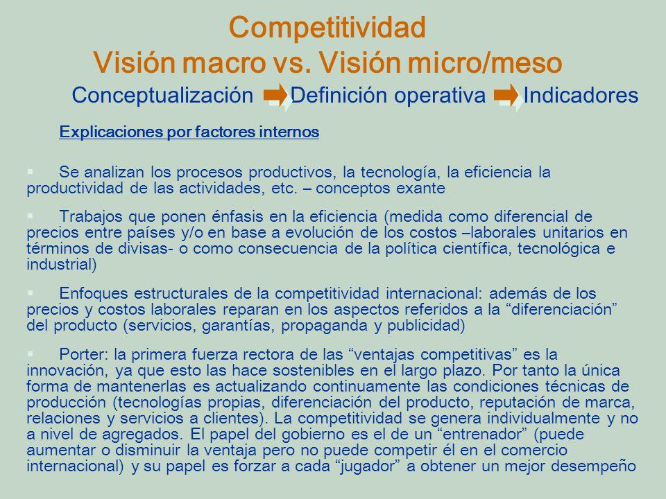 Competitividad Visión macro vs.