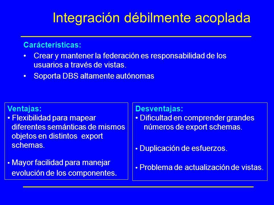 Integración débilmente acoplada Carácterísticas: Crear y mantener la federación es responsabilidad de los usuarios a través de vistas. Soporta DBS alt