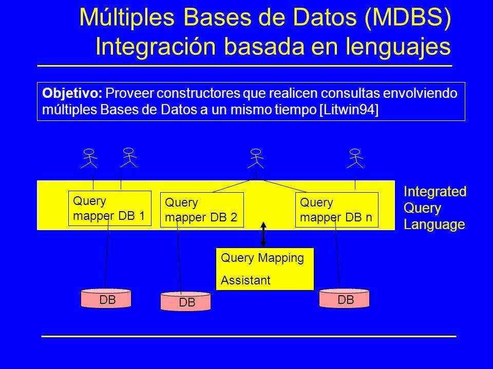 Múltiples Bases de Datos (MDBS) Integración basada en lenguajes Query Mapping Assistant DB Query mapper DB 1 Query mapper DB 2 Query mapper DB n Integ