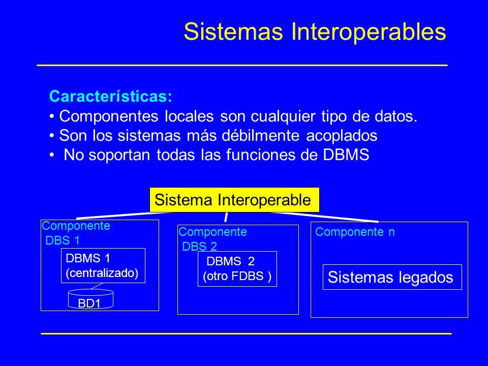Sistemas Interoperables Componente DBS 1 Sistemas legados DBMS 1 (centralizado) BD1 DBMS 2 (otro FDBS ) Componente DBS 2 Componente n Sistema Interope