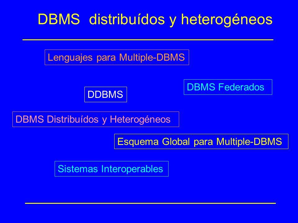 DBMS distribuídos y heterogéneos DBMS Federados DBMS Distribuídos y Heterogéneos Esquema Global para Multiple-DBMS DDBMS Sistemas Interoperables Lengu