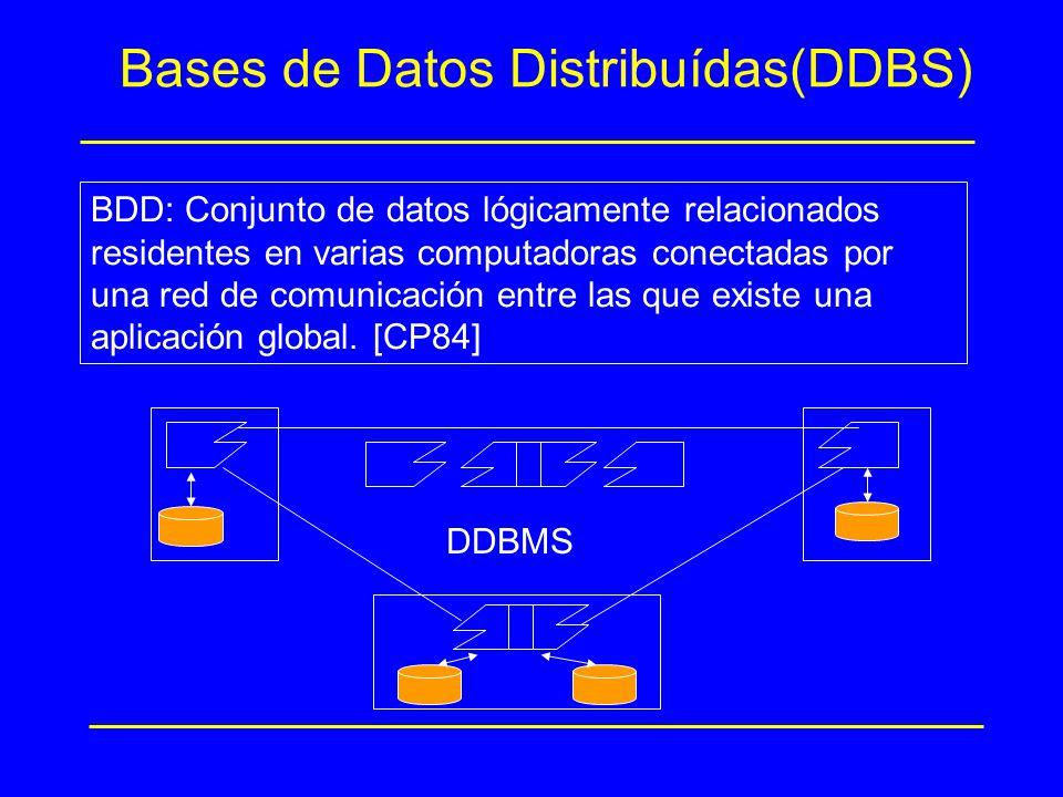 Bases de Datos Distribuídas(DDBS) DDBMS BDD: Conjunto de datos lógicamente relacionados residentes en varias computadoras conectadas por una red de co