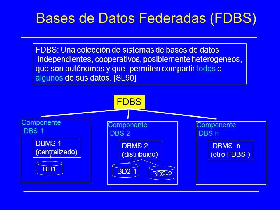 Bases de Datos Federadas (FDBS) FDBS: Una colección de sistemas de bases de datos independientes, cooperativos, posiblemente heterogéneos, que son aut