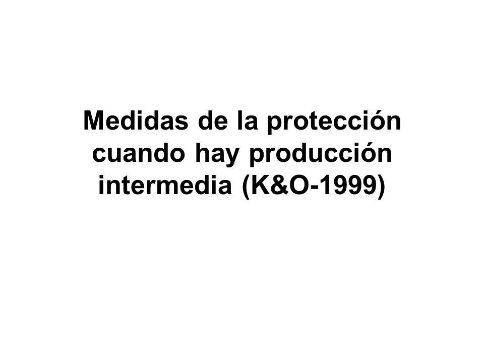 Medidas de la protección cuando hay producción intermedia (K&O-1999)