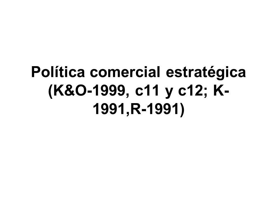 Política comercial estratégica (K&O-1999, c11 y c12; K- 1991,R-1991)
