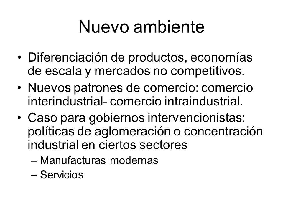 Nuevo ambiente Diferenciación de productos, economías de escala y mercados no competitivos. Nuevos patrones de comercio: comercio interindustrial- com