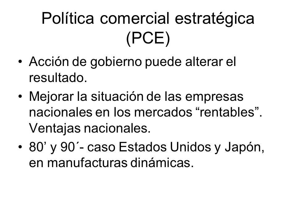Política comercial estratégica (PCE) Acción de gobierno puede alterar el resultado. Mejorar la situación de las empresas nacionales en los mercados re
