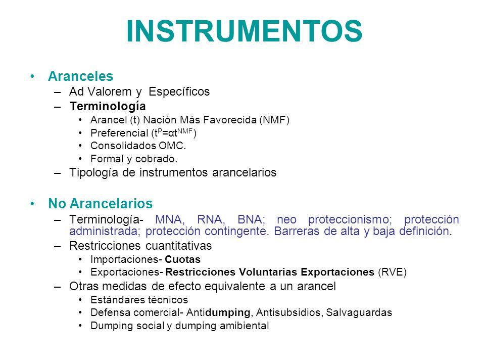 Aranceles –Ad Valorem y Específicos –Terminología Arancel (t) Nación Más Favorecida (NMF) Preferencial (t P =αt NMF ) Consolidados OMC. Formal y cobra