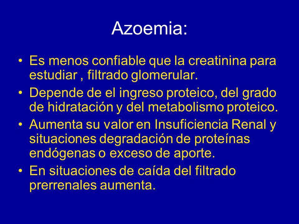Azoemia: Es menos confiable que la creatinina para estudiar, filtrado glomerular.