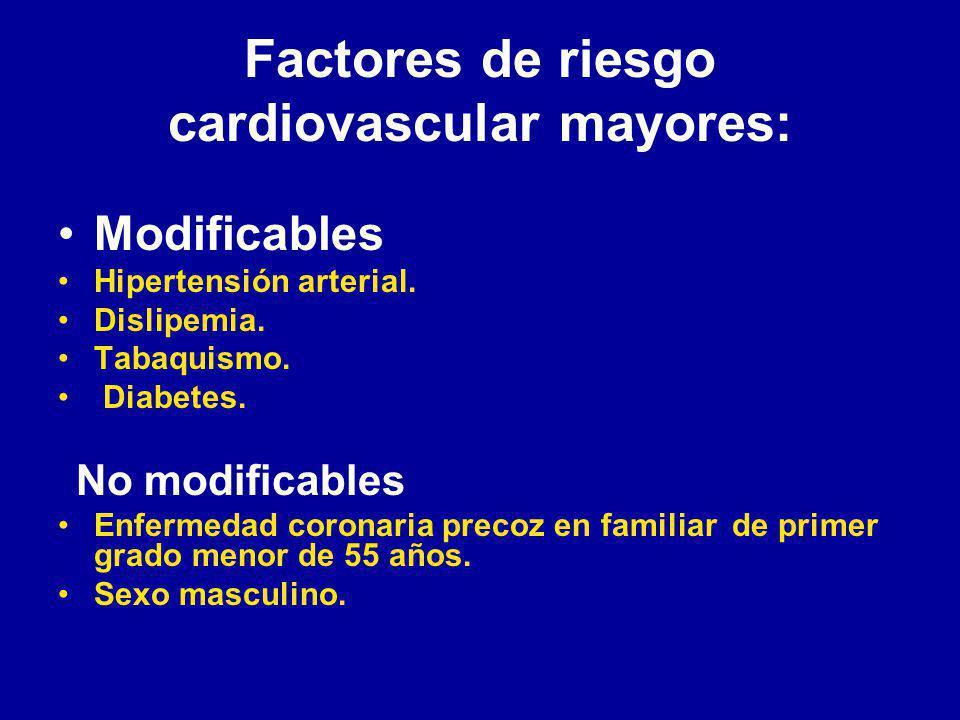 Factores de riesgo cardiovascular mayores: Modificables Hipertensión arterial.