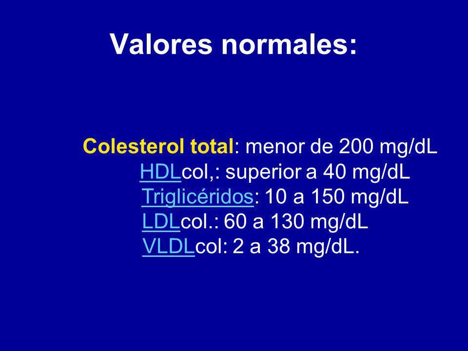 Valores normales: Colesterol total: menor de 200 mg/dL HDLcol,: superior a 40 mg/dLHDL Triglicéridos: 10 a 150 mg/dLTriglicéridos LDLcol.: 60 a 130 mg/dLLDL VLDLcol: 2 a 38 mg/dL.VLDL