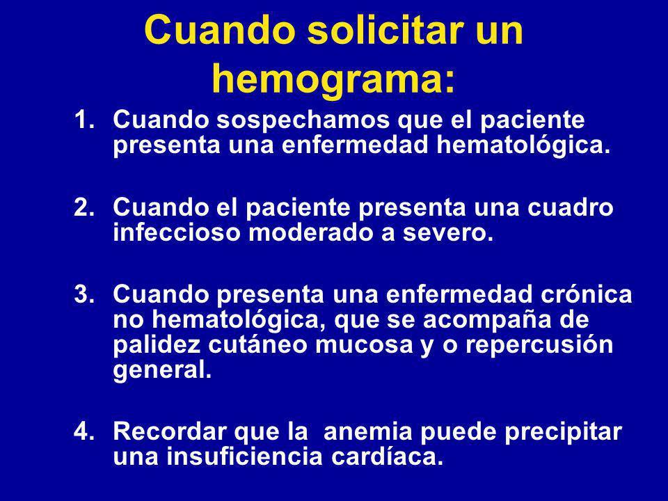 Cuando solicitar un hemograma: 1.Cuando sospechamos que el paciente presenta una enfermedad hematológica.