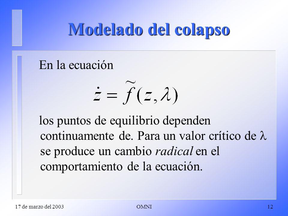 17 de marzo del 2003OMNI12 Modelado del colapso En la ecuación los puntos de equilibrio dependen continuamente de. Para un valor crítico de se produce