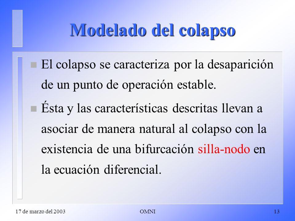 17 de marzo del 2003OMNI13 Modelado del colapso n El colapso se caracteriza por la desaparición de un punto de operación estable.