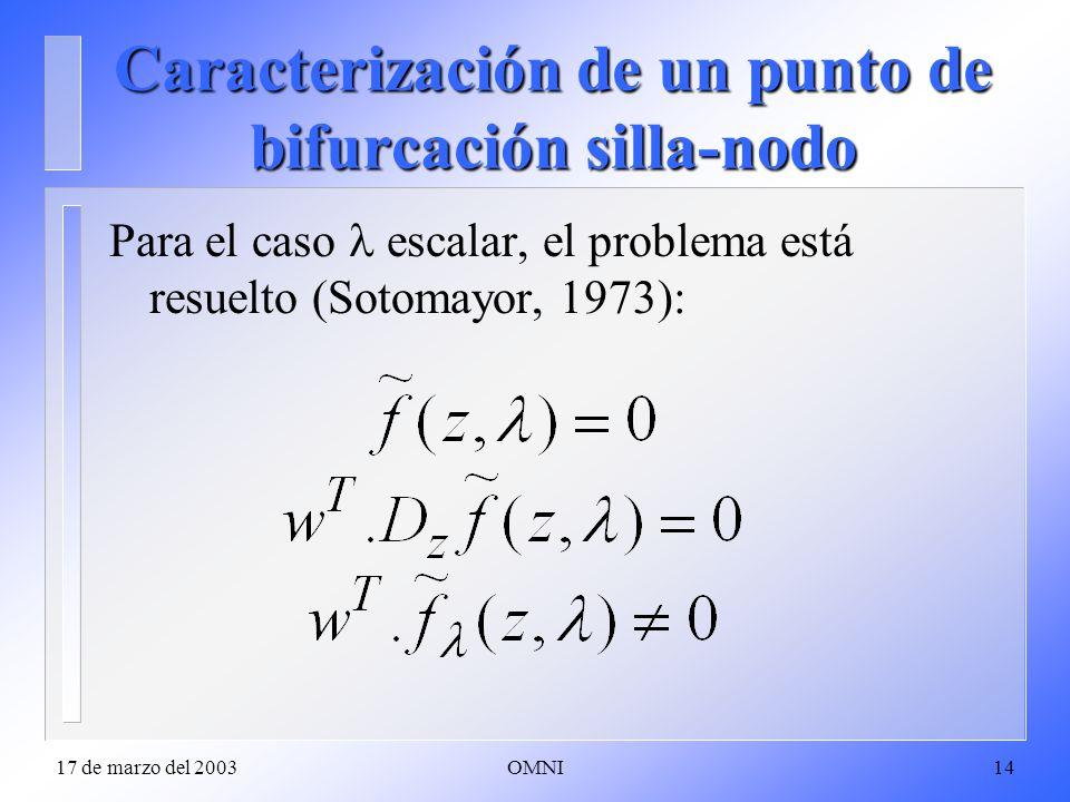 17 de marzo del 2003OMNI14 Caracterización de un punto de bifurcación silla-nodo Para el caso escalar, el problema está resuelto (Sotomayor, 1973):