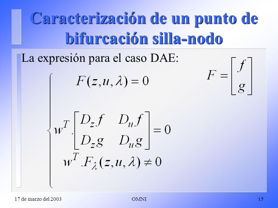 17 de marzo del 2003OMNI15 Caracterización de un punto de bifurcación silla-nodo La expresión para el caso DAE: