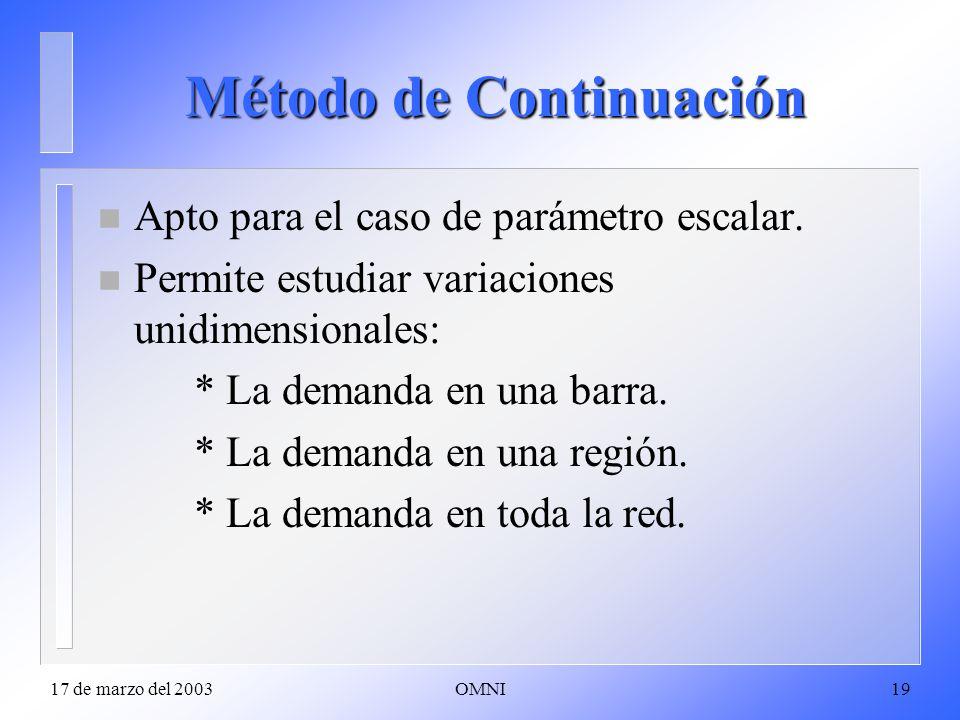 17 de marzo del 2003OMNI19 Método de Continuación n Apto para el caso de parámetro escalar. n Permite estudiar variaciones unidimensionales: * La dema