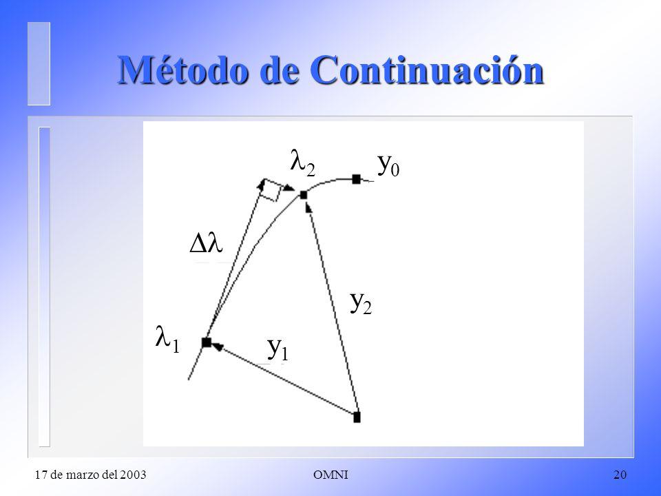 17 de marzo del 2003OMNI20 Método de Continuación y0y0 y2y2 y1y1 1 2