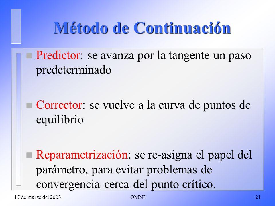 17 de marzo del 2003OMNI21 Método de Continuación n Predictor: se avanza por la tangente un paso predeterminado n Corrector: se vuelve a la curva de puntos de equilibrio n Reparametrización: se re-asigna el papel del parámetro, para evitar problemas de convergencia cerca del punto crítico.