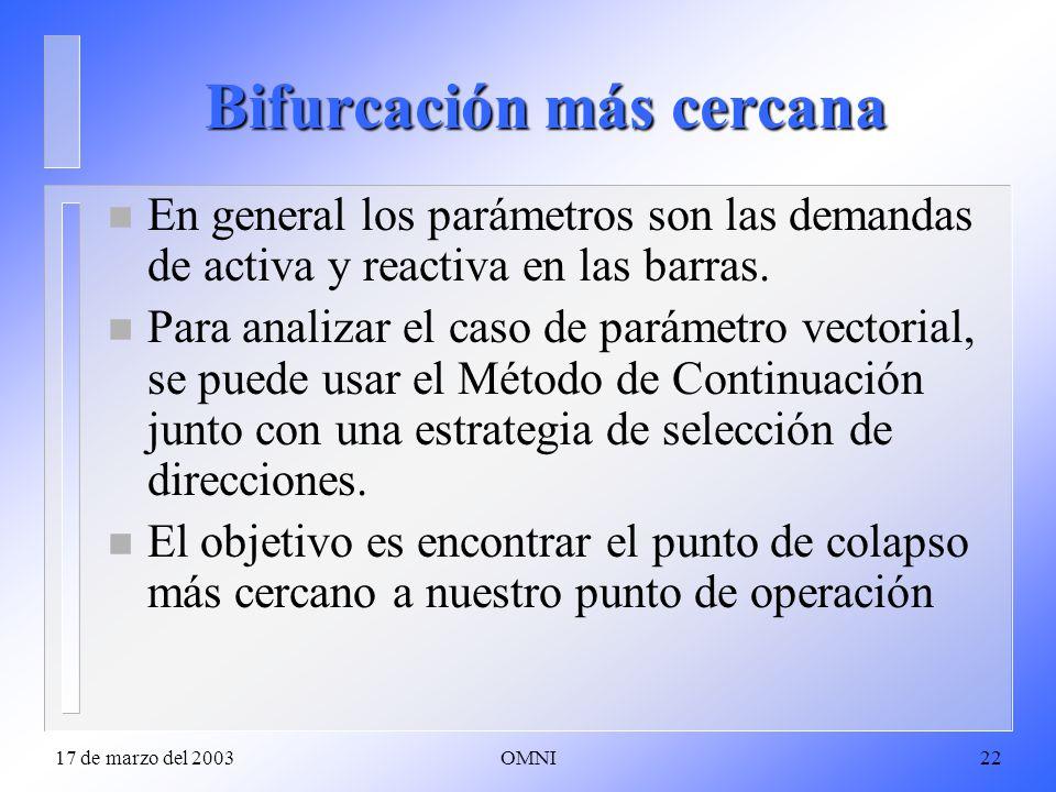 17 de marzo del 2003OMNI22 Bifurcación más cercana n En general los parámetros son las demandas de activa y reactiva en las barras. n Para analizar el
