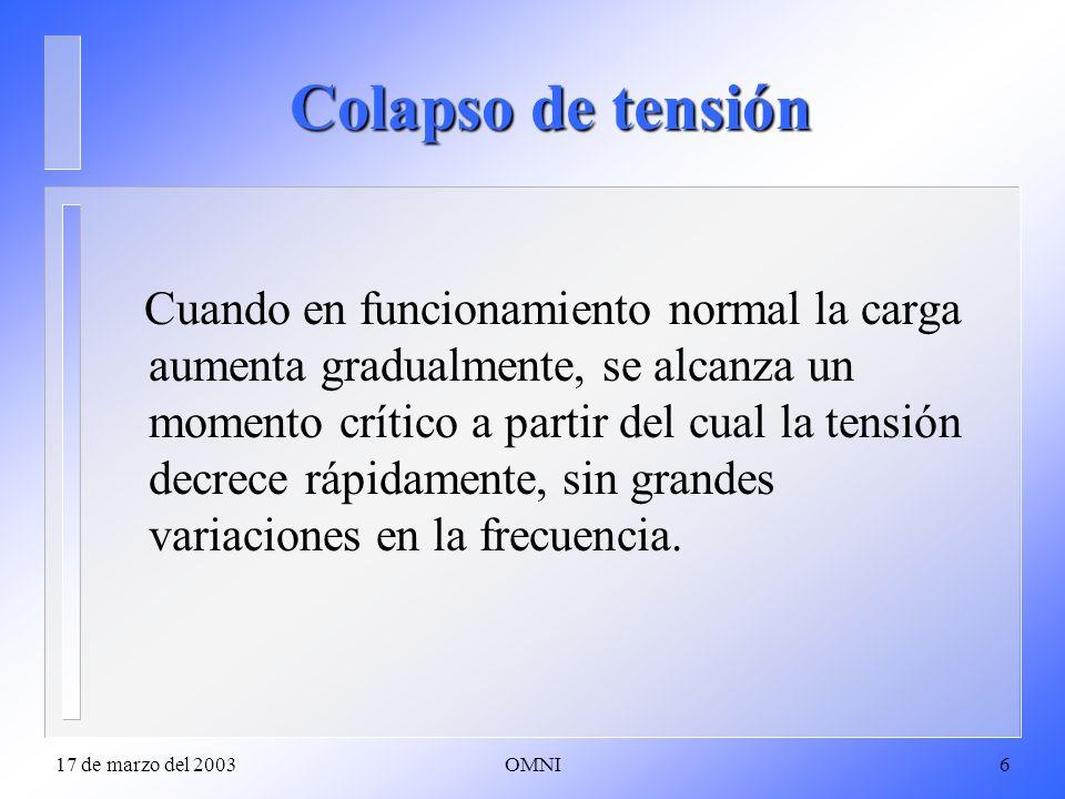 17 de marzo del 2003OMNI6 Colapso de tensión Cuando en funcionamiento normal la carga aumenta gradualmente, se alcanza un momento crítico a partir del cual la tensión decrece rápidamente, sin grandes variaciones en la frecuencia.