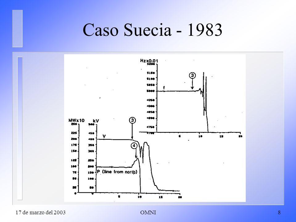 17 de marzo del 2003OMNI19 Método de Continuación n Apto para el caso de parámetro escalar.