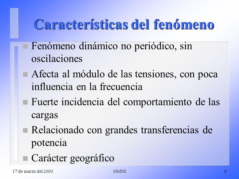 17 de marzo del 2003OMNI9 Características del fenómeno n Fenómeno dinámico no periódico, sin oscilaciones n Afecta al módulo de las tensiones, con poc