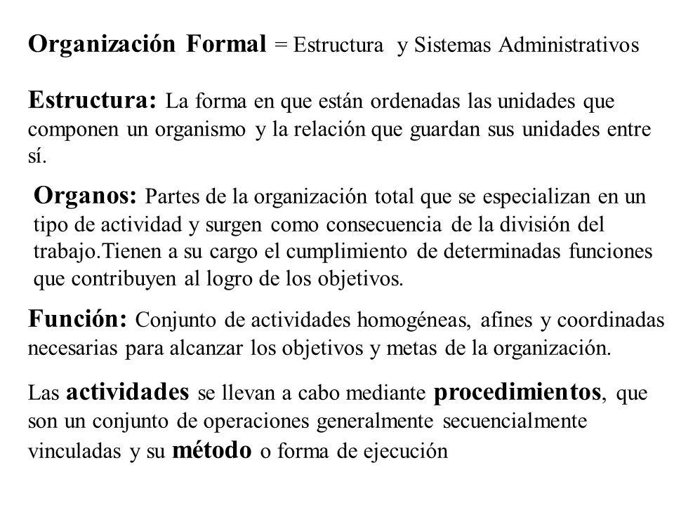 Organización Formal = Estructura y Sistemas Administrativos Estructura: La forma en que están ordenadas las unidades que componen un organismo y la re