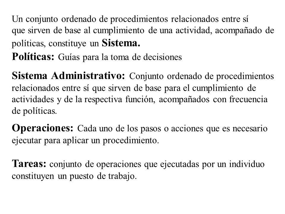 Un conjunto ordenado de procedimientos relacionados entre sí que sirven de base al cumplimiento de una actividad, acompañado de políticas, constituye