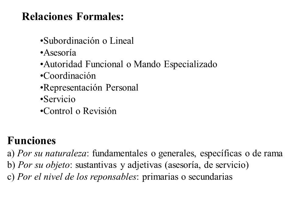 Relaciones Formales: Subordinación o Lineal Asesoría Autoridad Funcional o Mando Especializado Coordinación Representación Personal Servicio Control o