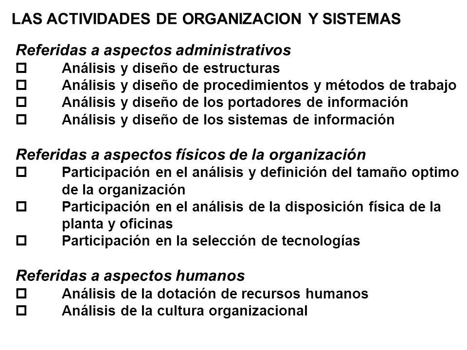 LAS ACTIVIDADES DE ORGANIZACION Y SISTEMAS Referidas a aspectos administrativos pAnálisis y diseño de estructuras pAnálisis y diseño de procedimientos