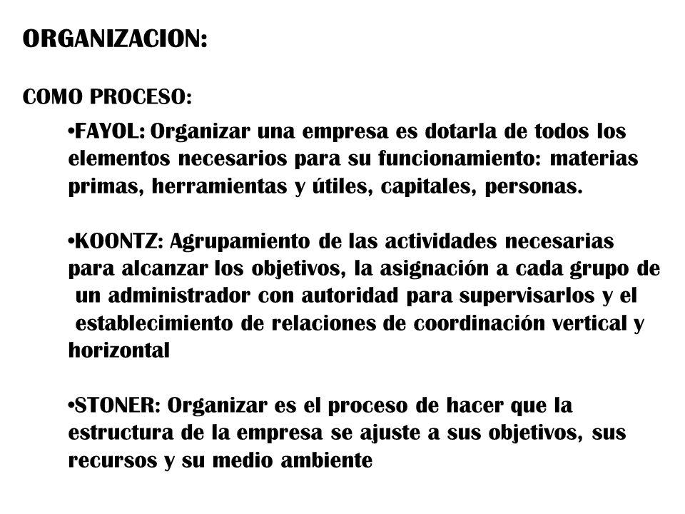 ORGANIZACION: COMO PROCESO: FAYOL: Organizar una empresa es dotarla de todos los elementos necesarios para su funcionamiento: materias primas, herrami