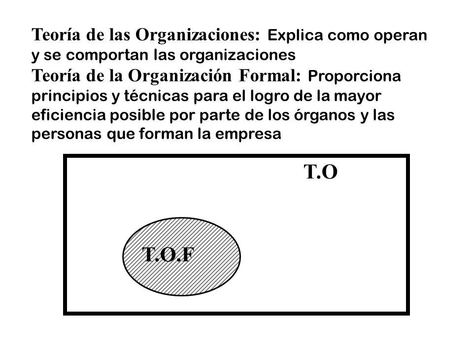 Teoría de las Organizaciones: Explica como operan y se comportan las organizaciones Teoría de la Organización Formal: Proporciona principios y técnica