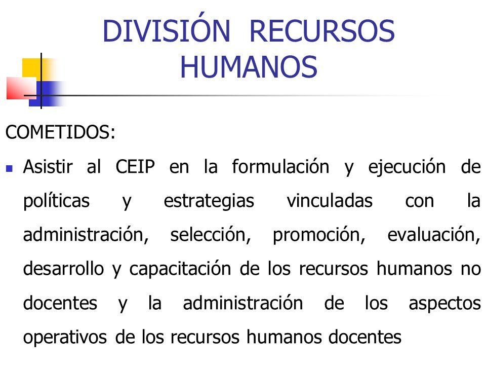DIVISIÓN RECURSOS HUMANOS COMETIDOS: Asistir al CEIP en la formulación y ejecución de políticas y estrategias vinculadas con la administración, selecc