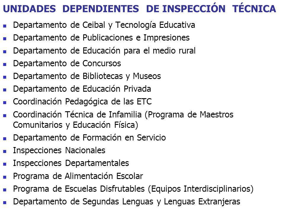 UNIDADES DEPENDIENTES DE INSPECCIÓN TÉCNICA Departamento de Ceibal y Tecnología Educativa Departamento de Publicaciones e Impresiones Departamento de
