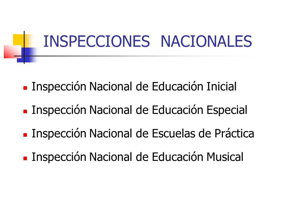 INSPECCIONES NACIONALES Inspección Nacional de Educación Inicial Inspección Nacional de Educación Especial Inspección Nacional de Escuelas de Práctica