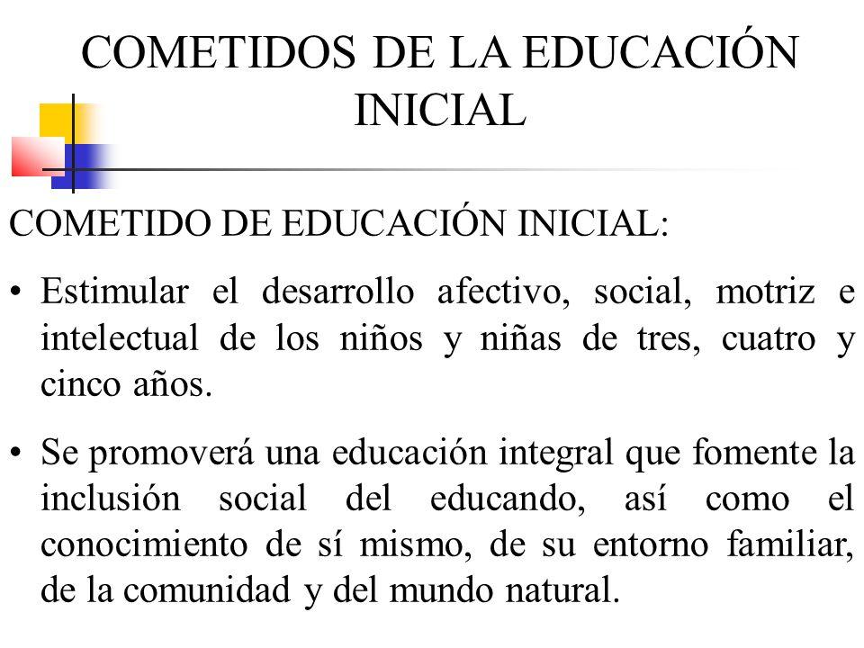 COMETIDOS DE LA EDUCACIÓN INICIAL COMETIDO DE EDUCACIÓN INICIAL: Estimular el desarrollo afectivo, social, motriz e intelectual de los niños y niñas d