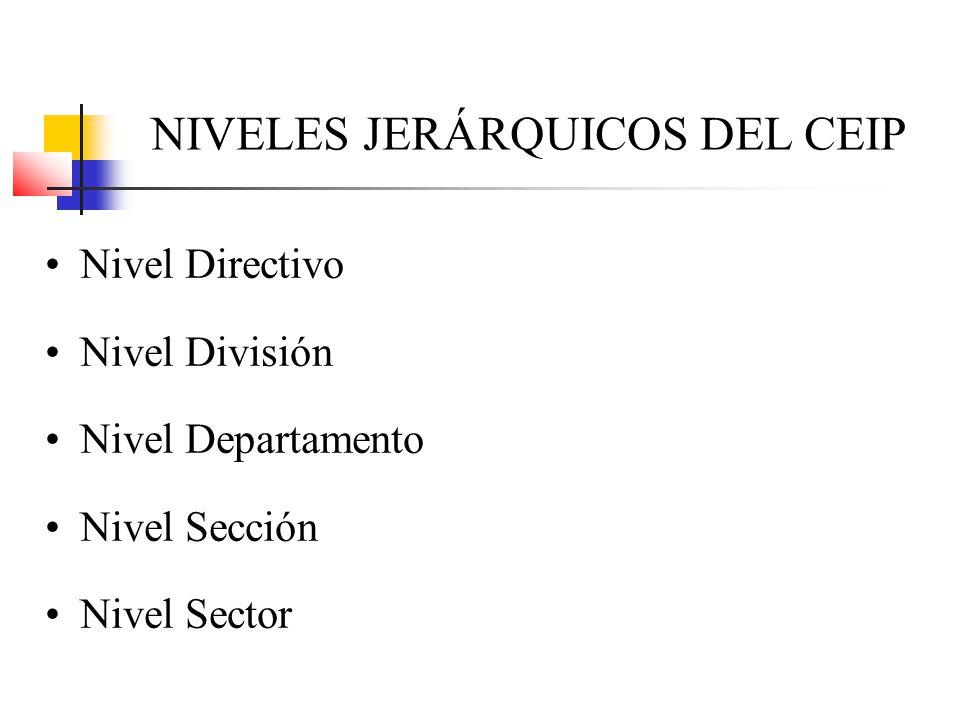 NIVELES JERÁRQUICOS DEL CEIP Nivel Directivo Nivel División Nivel Departamento Nivel Sección Nivel Sector