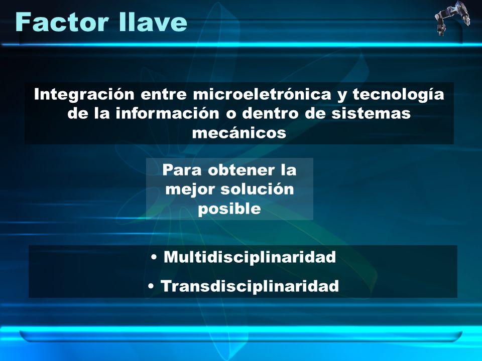 Factor llave Para obtener la mejor solución posible Integración entre microeletrónica y tecnología de la información o dentro de sistemas mecánicos Mu