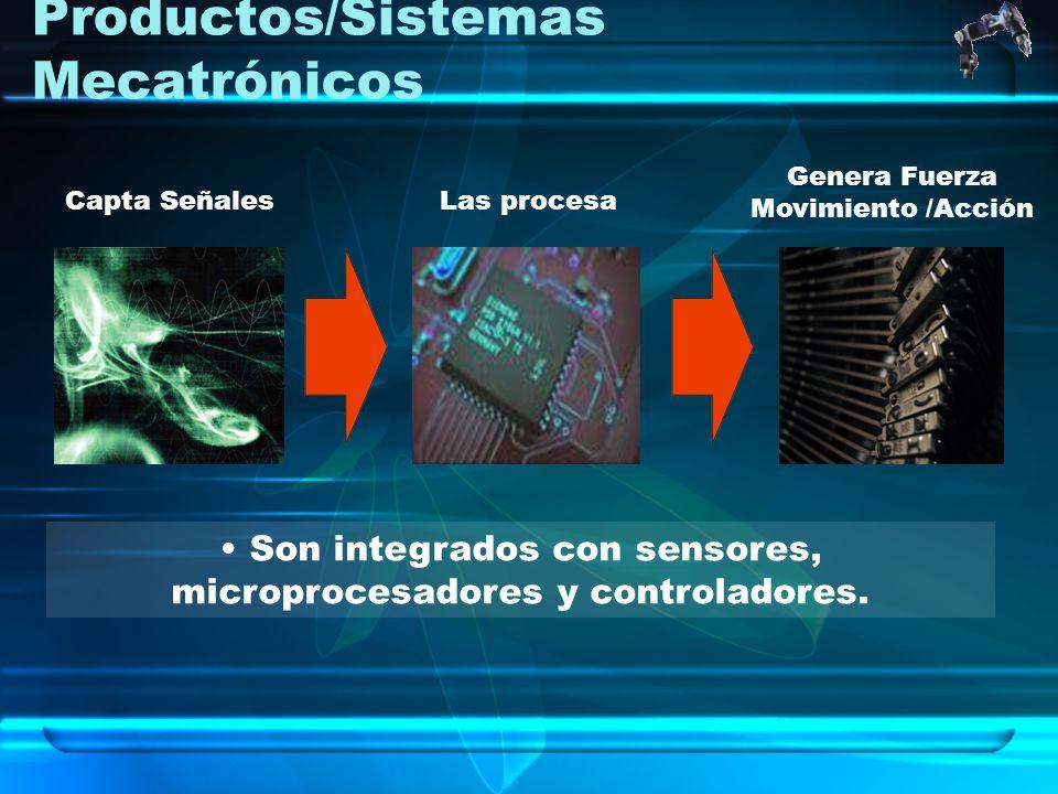 Productos/Sistemas Mecatrónicos Son integrados con sensores, microprocesadores y controladores. Capta SeñalesLas procesa Genera Fuerza Movimiento /Acc