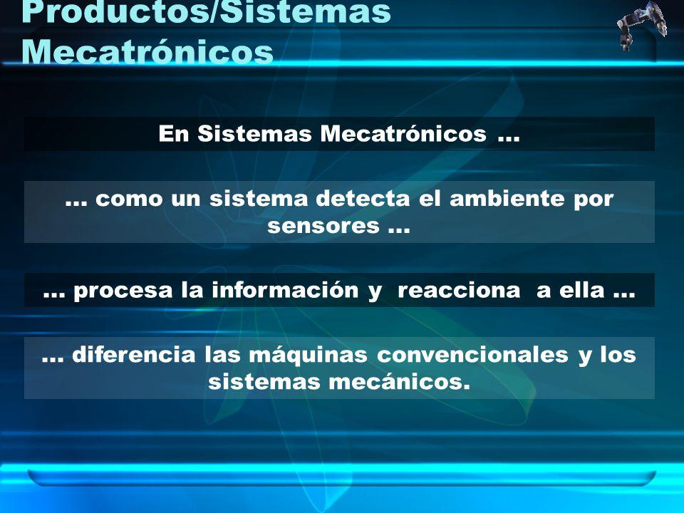 Productos/Sistemas Mecatrónicos... como un sistema detecta el ambiente por sensores... En Sistemas Mecatrónicos...... procesa la información y reaccio