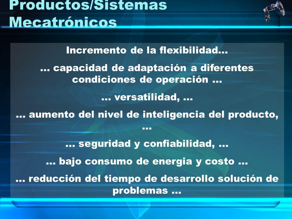 Productos/Sistemas Mecatrónicos Incremento de la flexibilidad...... capacidad de adaptación a diferentes condiciones de operación...... versatilidad,.