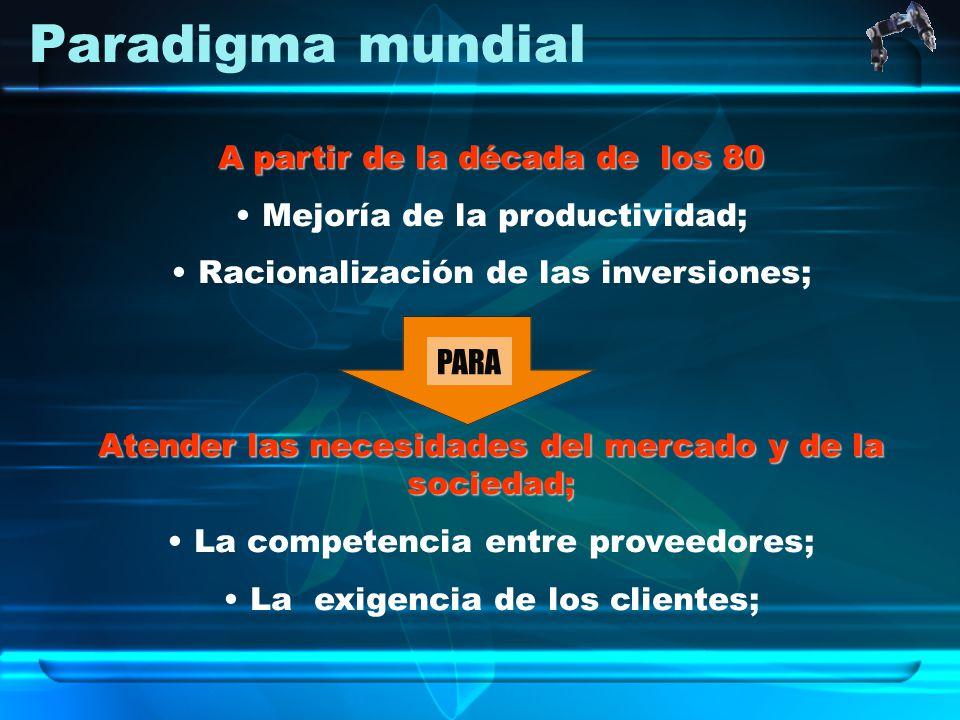 Paradigma mundial A partir de la década de los 80 Mejoría de la productividad; Racionalización de las inversiones; Atender las necesidades del mercado